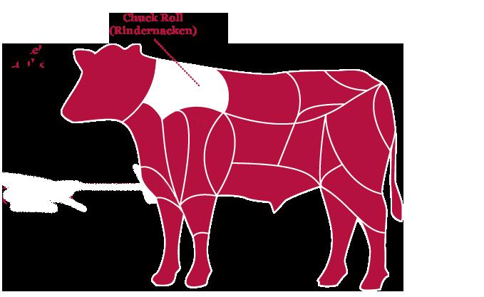 my-beef_steak_schnitt_chuck-roll_nacken